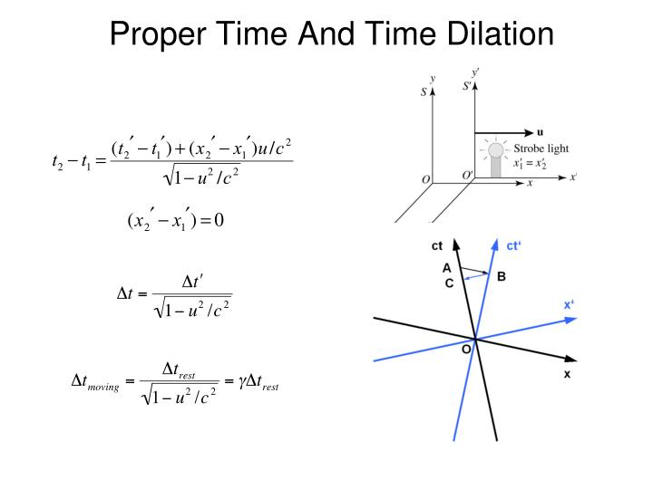 Proper Time And Time Dilation