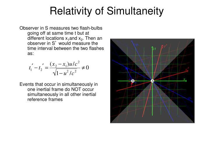 Relativity of Simultaneity