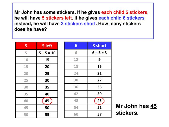 Mr John has some stickers. If he gives