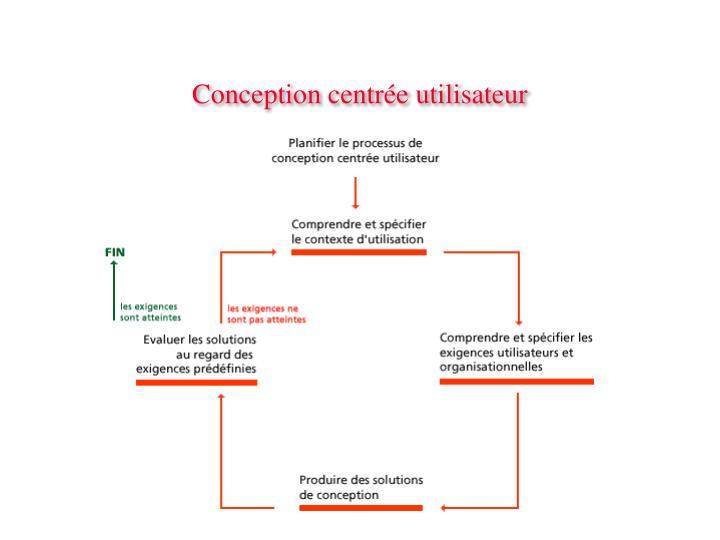 Conception centr e utilisateur