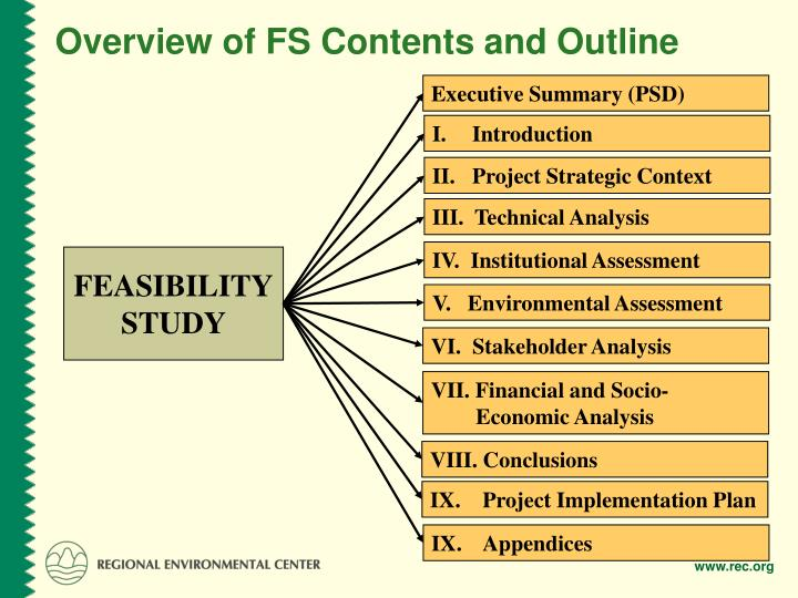 Overview of FS Contents and Outline