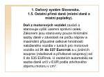 1 da ov syst m slovenska 1 5 ostatn p m dan m stn dan a m stn poplatky6