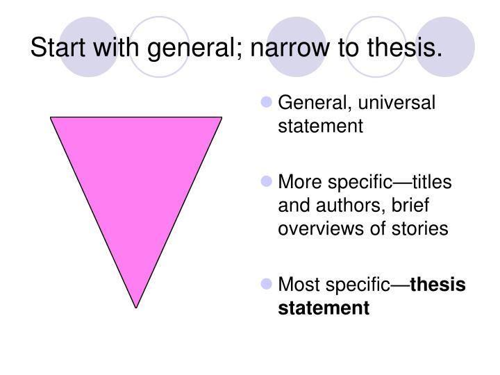 Start with general; narrow to thesis.