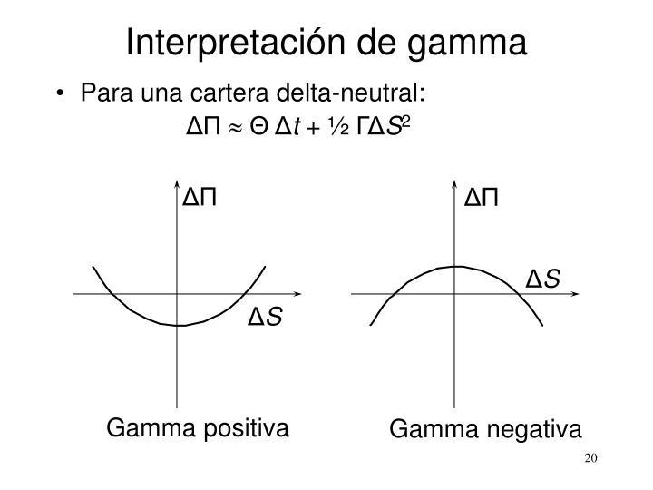 Interpretación de gamma