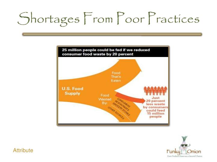 Shortages from poor practices