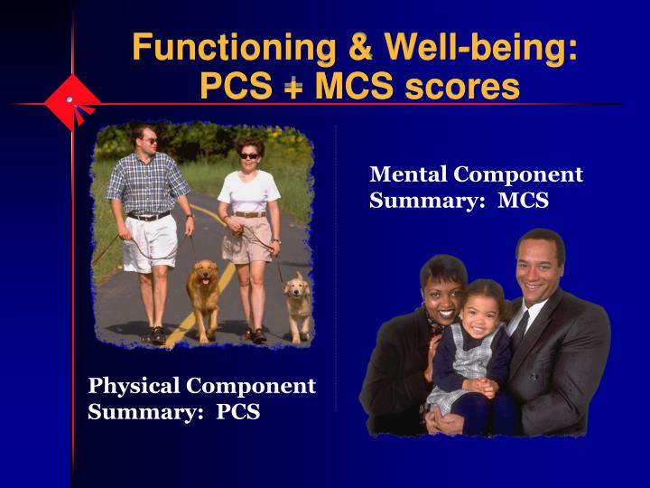 Functioning & Well-being: