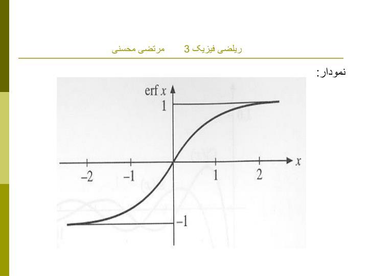ریلضی فیزیک 3       مرتضی محسنی