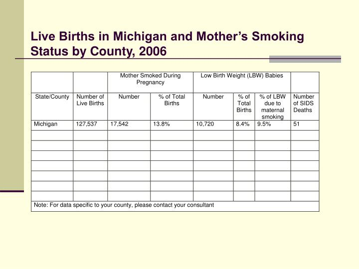 Live Births in Michigan and Mother's Smoking Status by County, 2006