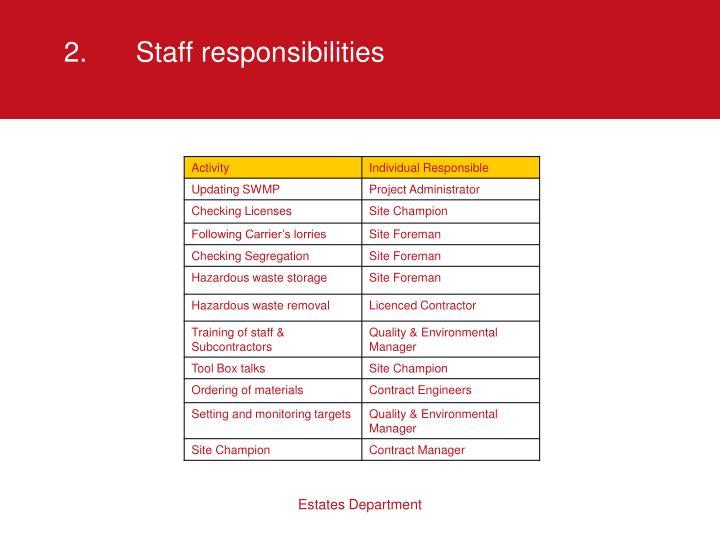 2.Staff responsibilities