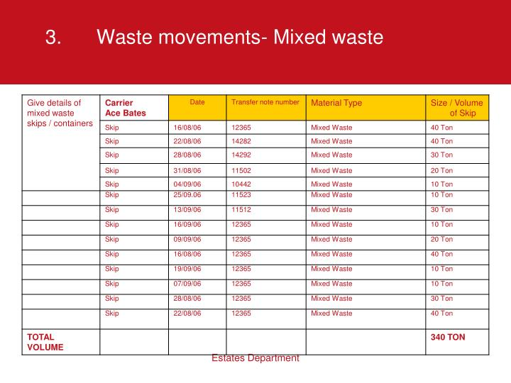 3.Waste movements- Mixed waste