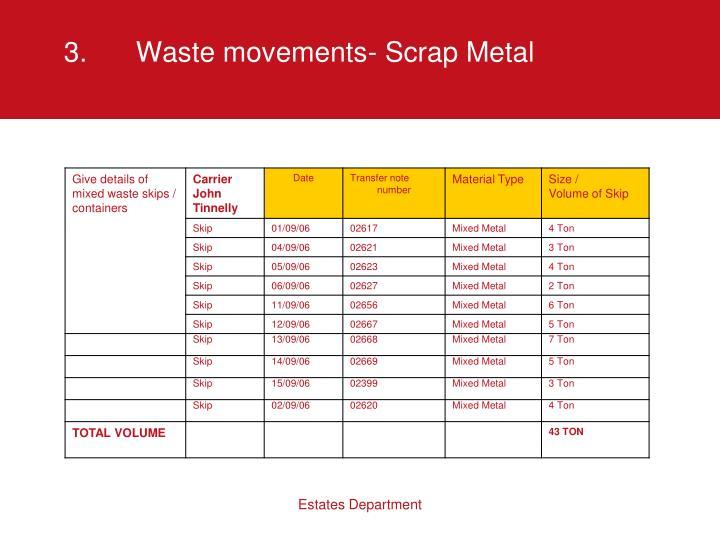 3.Waste movements- Scrap Metal
