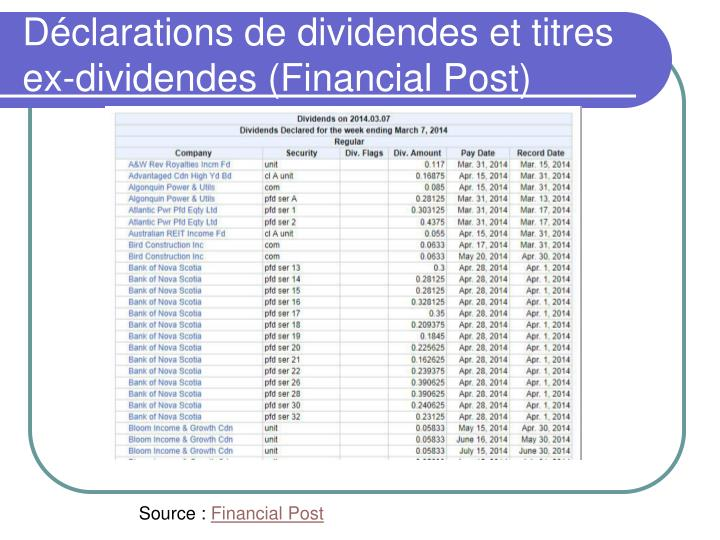 Déclarations de dividendes et titres ex-dividendes (Financial Post)