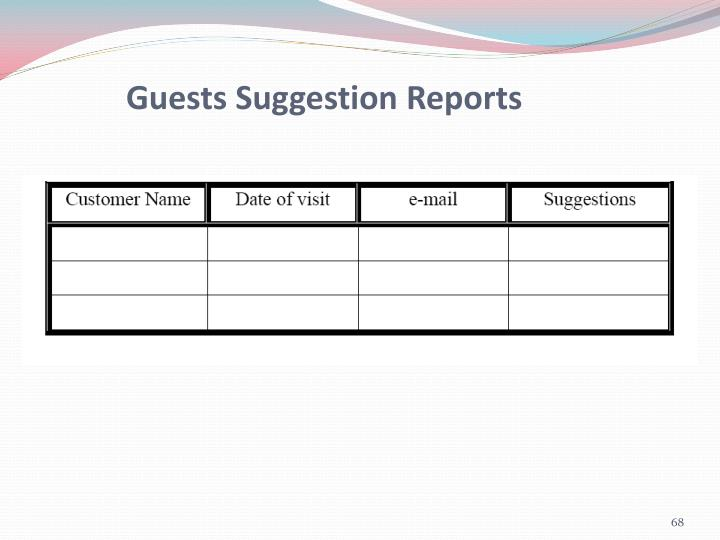 Guests Suggestion Reports