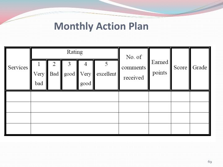 Monthly Action Plan