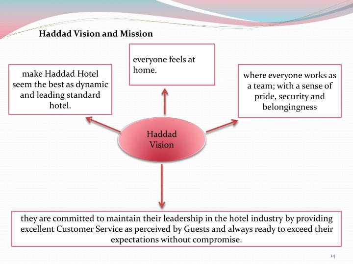 Haddad Vision and Mission
