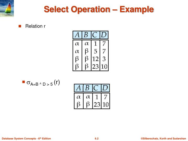 Select operation example