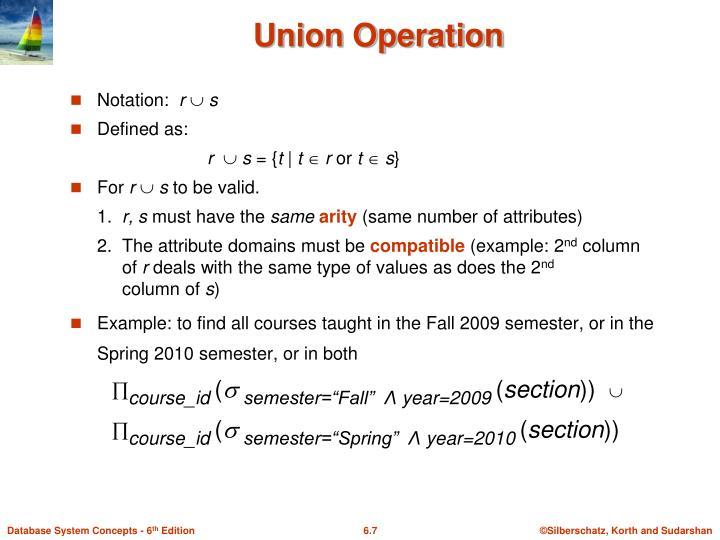 Union Operation