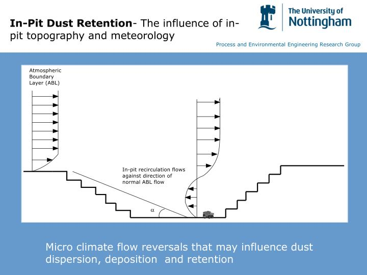 In-Pit Dust Retention