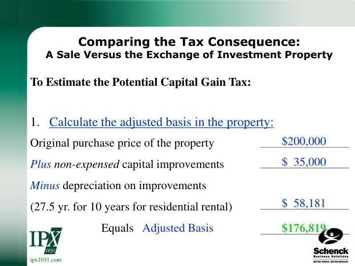 Non Rental Investment Property Recapture