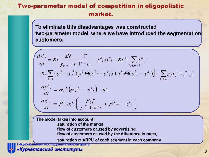 Two-parameter model of competition in oligopolistic market.