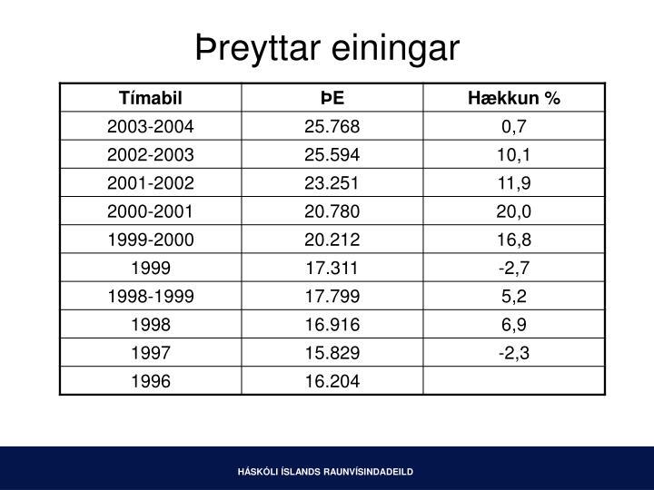 Þreyttar einingar