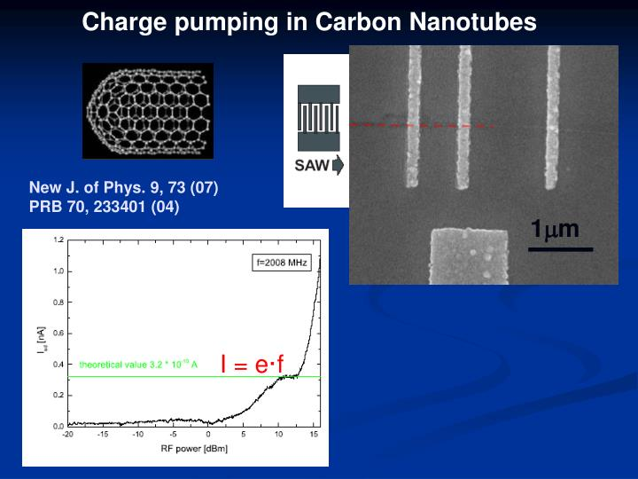Charge pumping in Carbon Nanotubes
