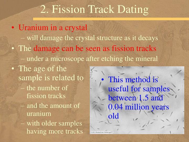 radiopotassium dating relative or absolute