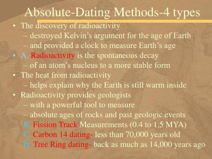 What are absolute dating methods