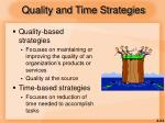 quality and time strategies