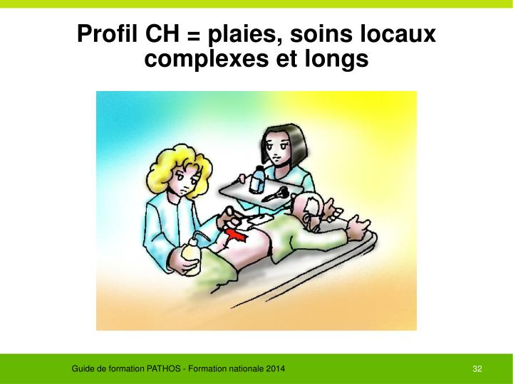 Profil CH = plaies, soins locaux complexes et longs