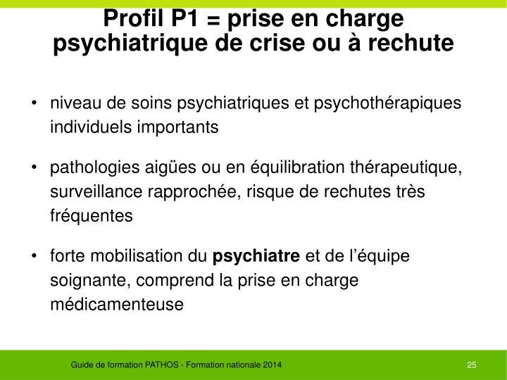 Profil P1 = prise en charge psychiatrique de crise ou à rechute