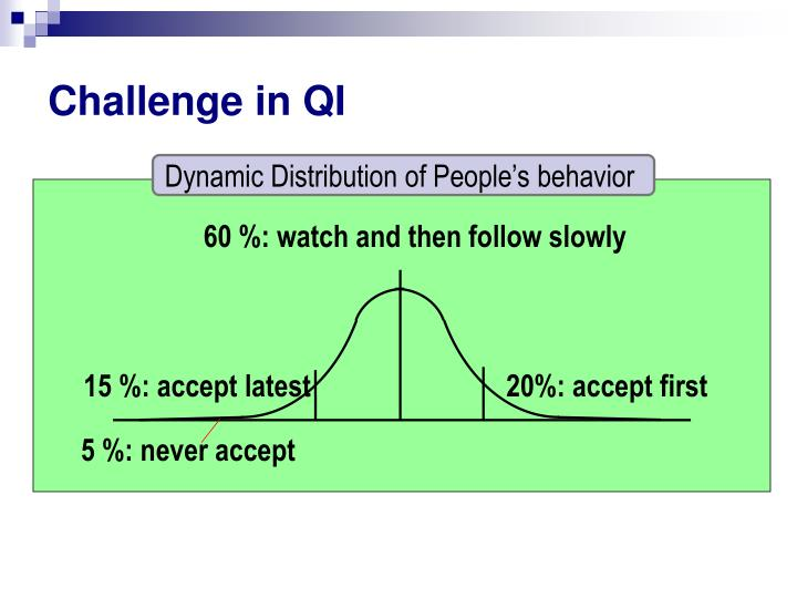 Challenge in qi