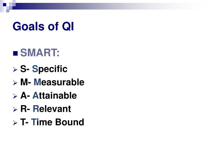 Goals of QI