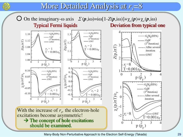 More Detailed Analysis at
