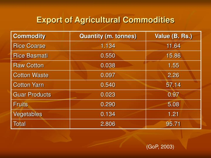 Export of Agricultural Commodities
