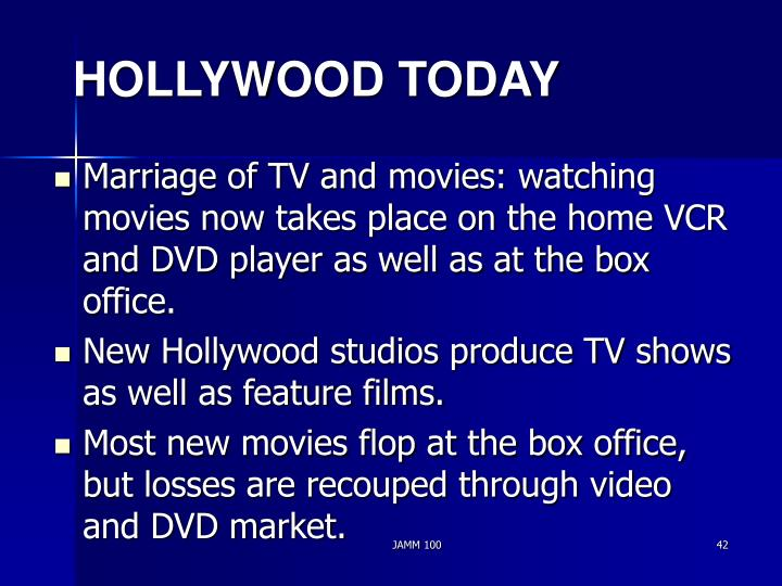 HOLLYWOOD TODAY