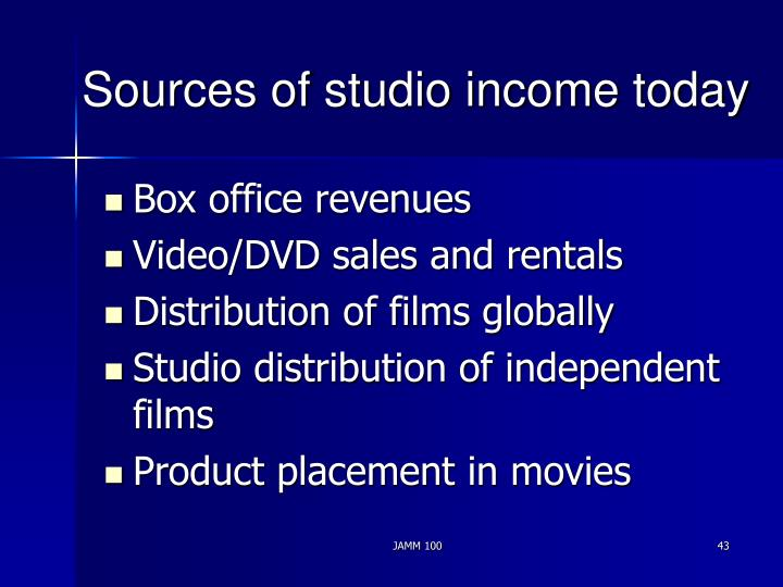 Sources of studio income today