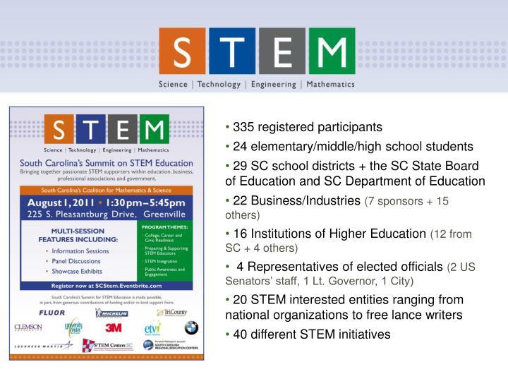 335 registered participants