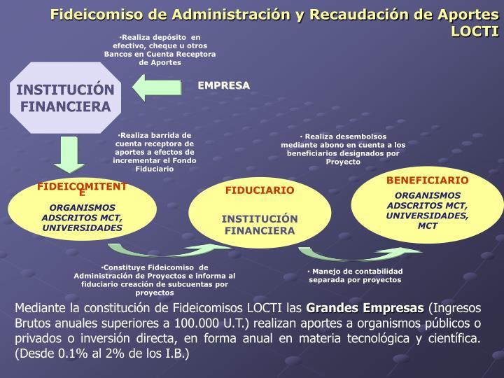 Fideicomiso de Administración y Recaudación de Aportes LOCTI