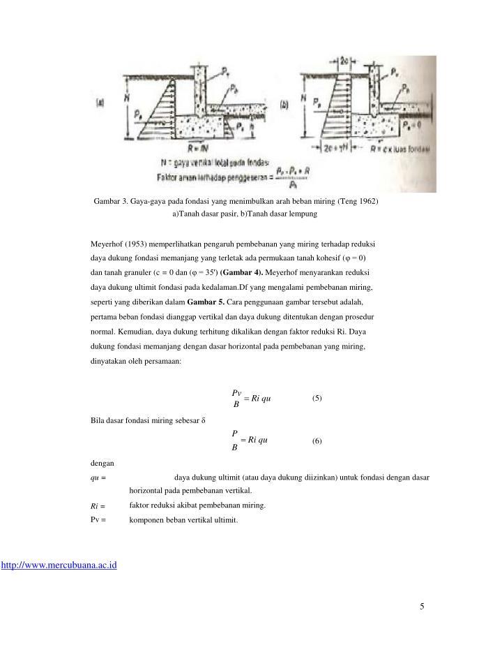 Gambar 3. Gaya-gaya pada fondasi yang menimbulkan arah beban miring (Teng 1962)