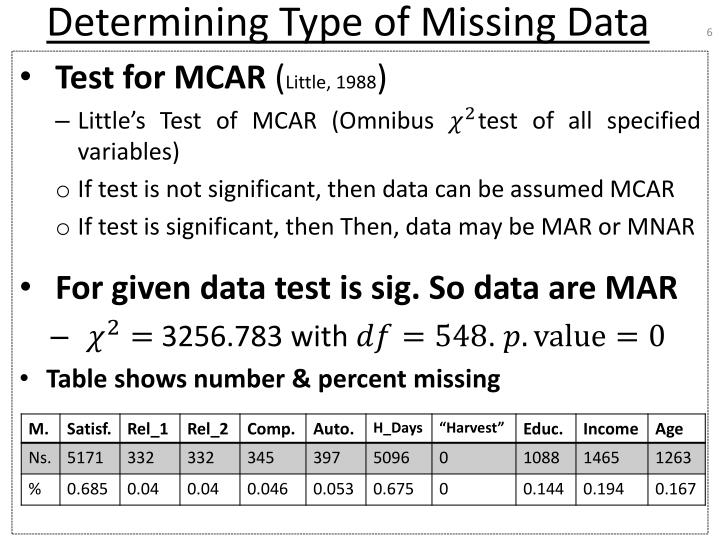 Determining Type of Missing Data