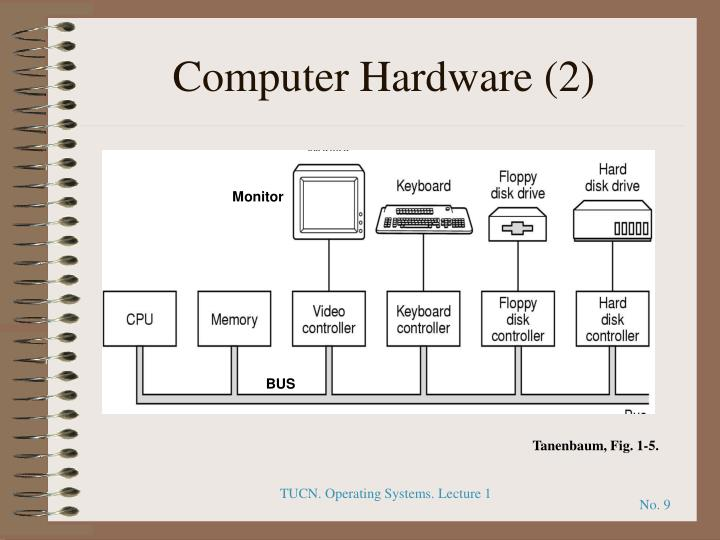 Computer Hardware (2)