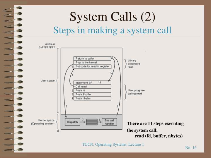 System Calls (2)