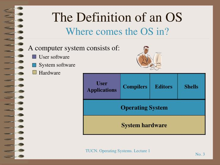 The definition of an os where comes the os in