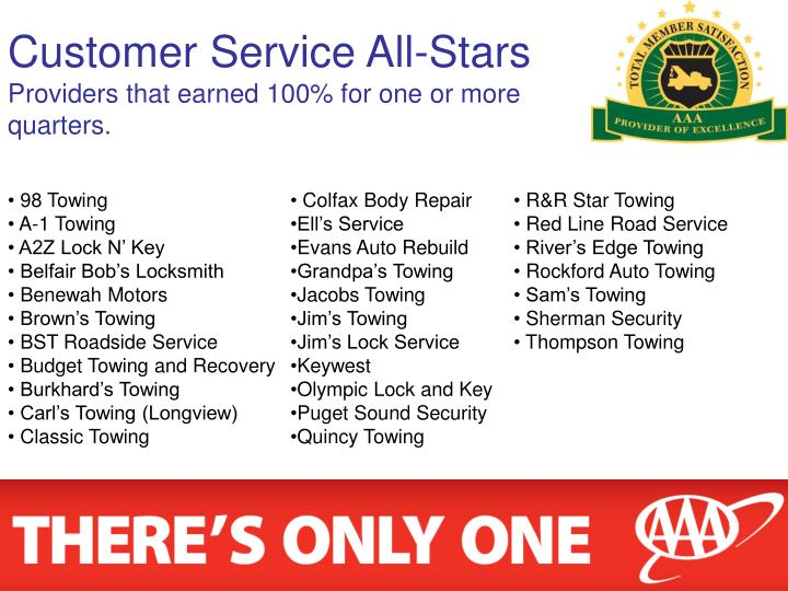 Customer Service All-Stars
