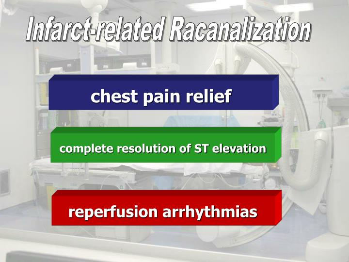 Infarct-related Racanalization