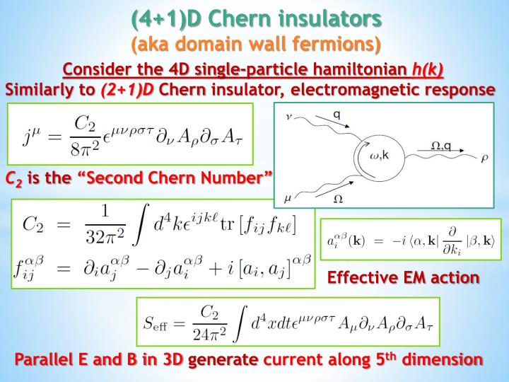 Consider the 4D single-particle
