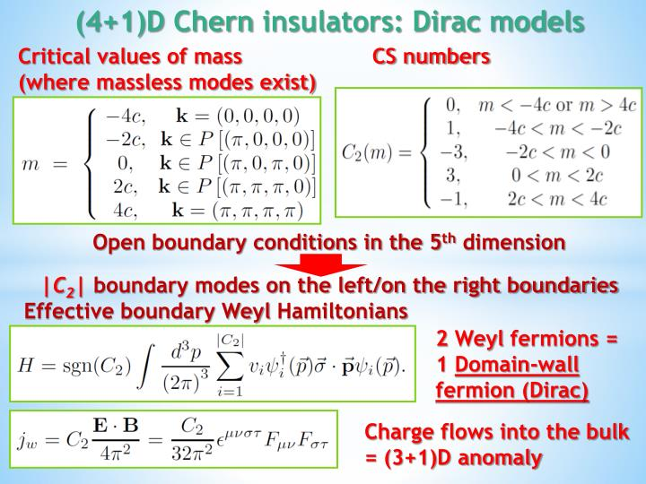 Critical values of mass                    CS numbers