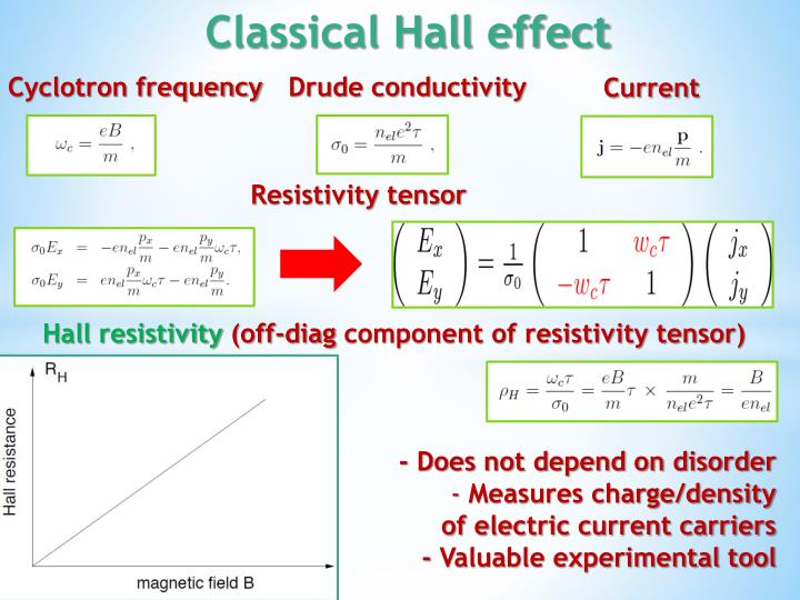Classical hall effect