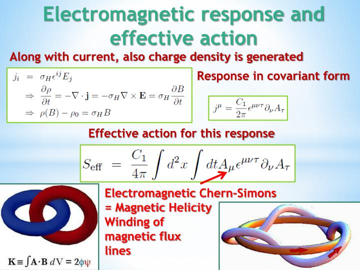 Along with current, also charge density is generated
